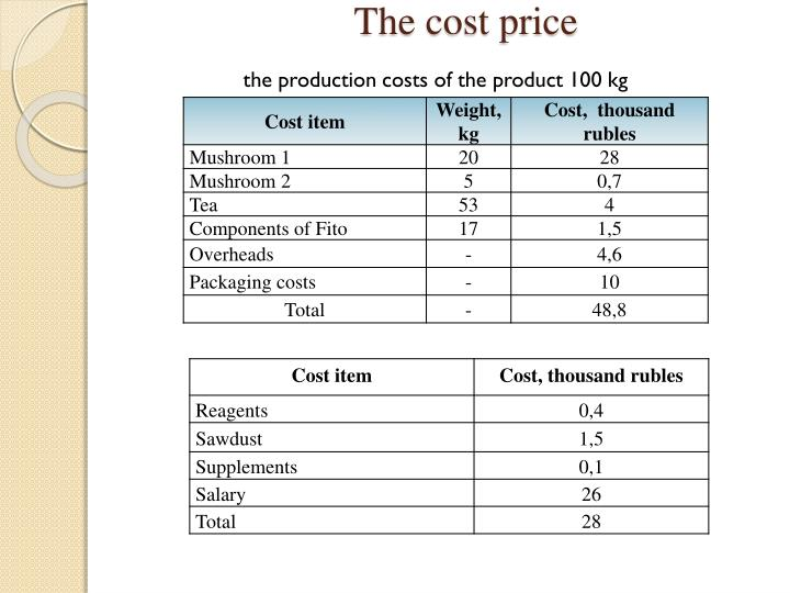 The cost price