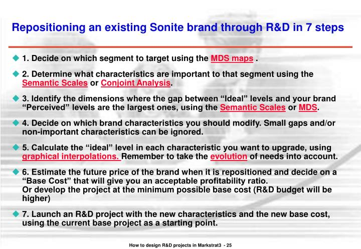 Repositioning an existing Sonite brand through R&D in 7 steps