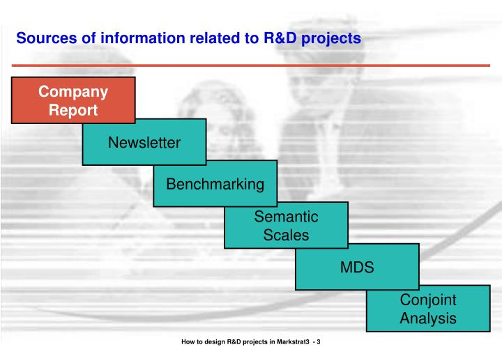 Sources of information related to r d projects