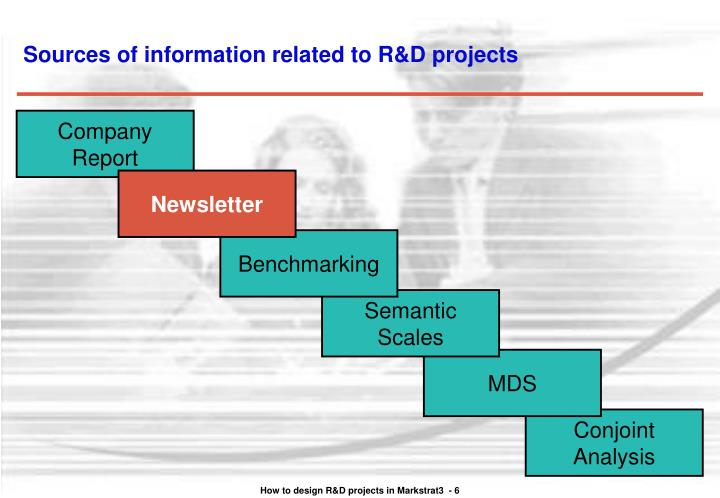 Sources of information related to R&D projects