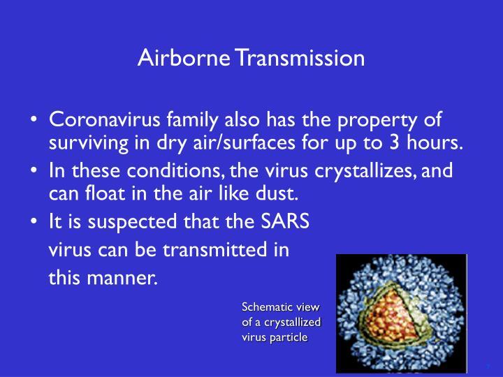 Airborne Transmission