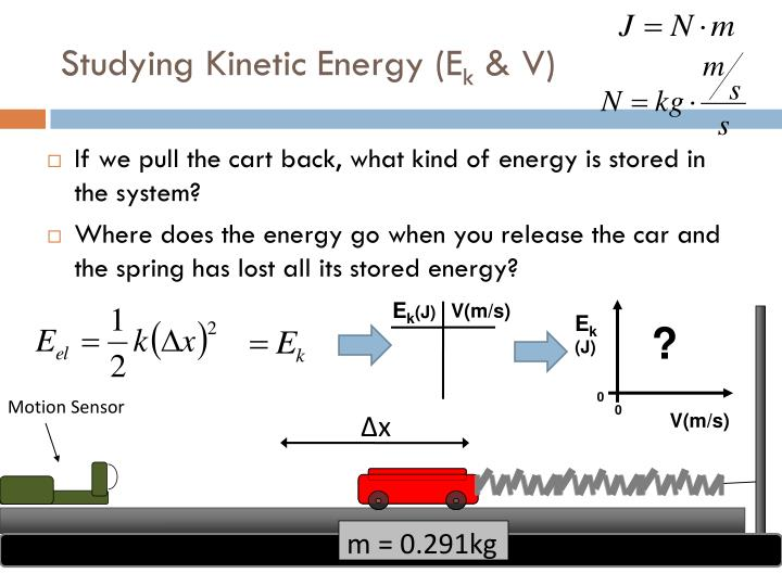 Studying Kinetic Energy (E