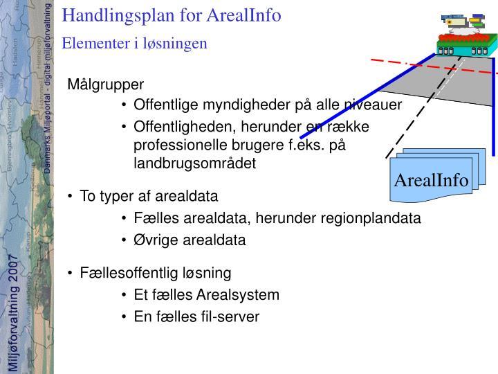 Handlingsplan for ArealInfo