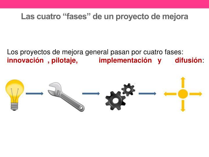 """Las cuatro """"fases"""" de un proyecto de mejora"""