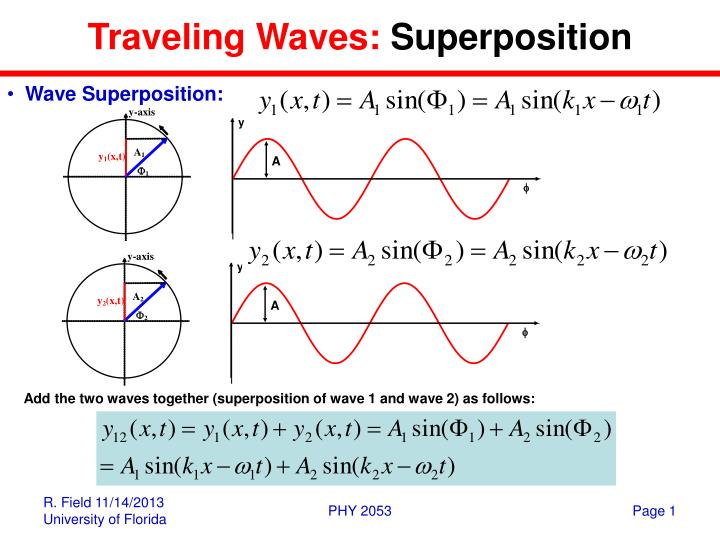 travelling wave example