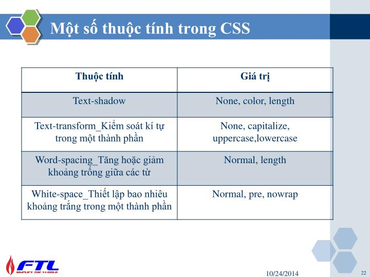 PPT - CSS-Cascading Style Sheets PowerPoint Presentation