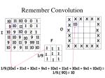 remember convolution