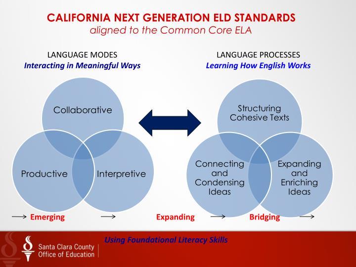 CALIFORNIA NEXT GENERATION ELD STANDARDS