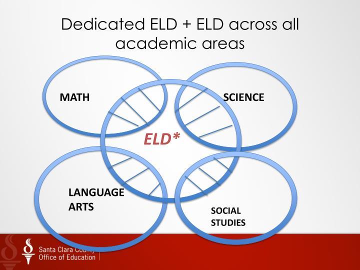 Dedicated ELD + ELD across all academic areas