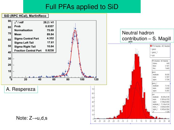 Full PFAs applied to SiD