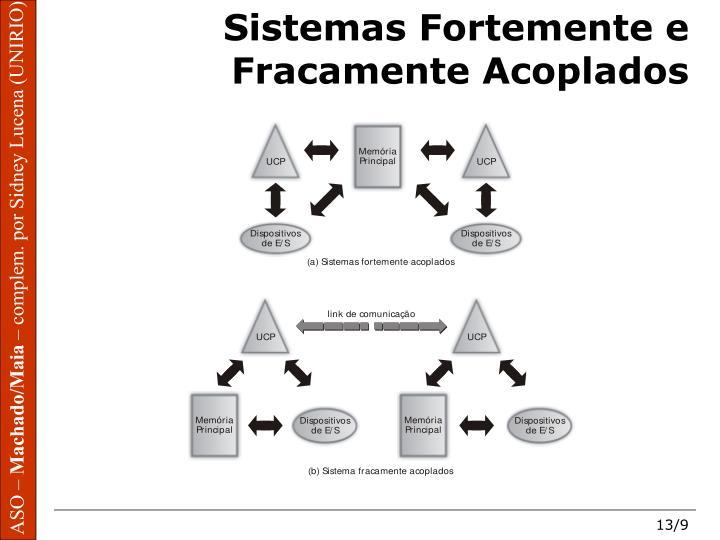 Sistemas Fortemente e Fracamente Acoplados