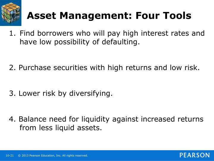 Asset Management: Four Tools