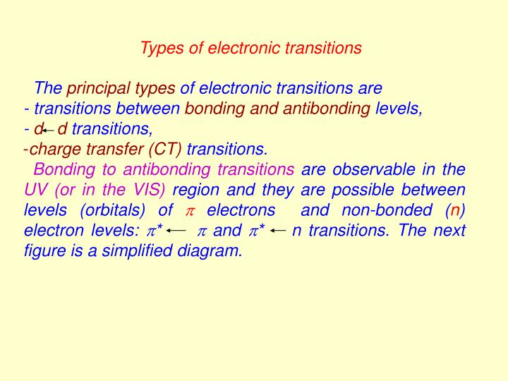 Types of electronic transitions