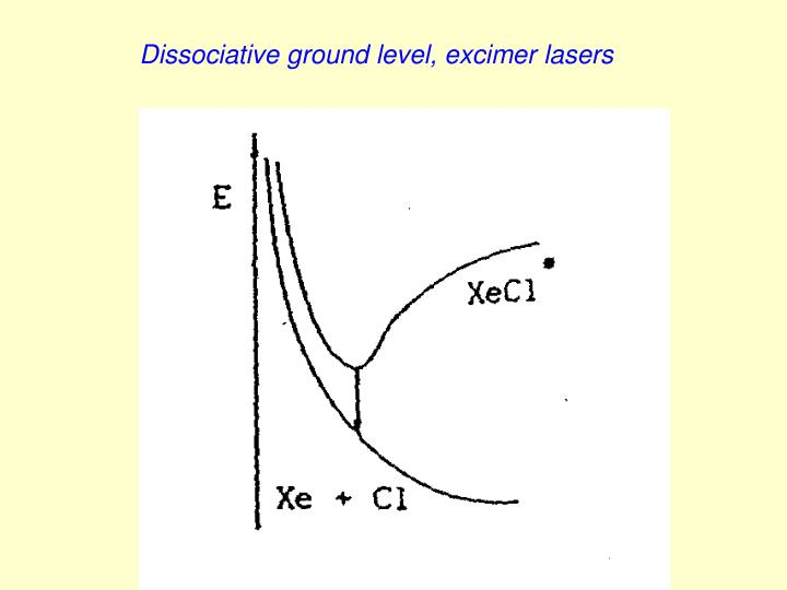 Dissociative ground level, excimer lasers