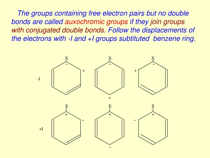 The groups containing free electron pairs but no double bonds are called