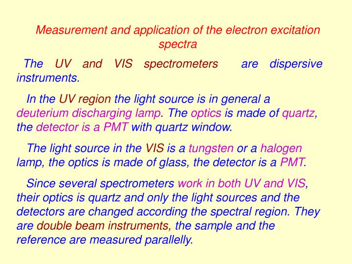 Measurement and application of