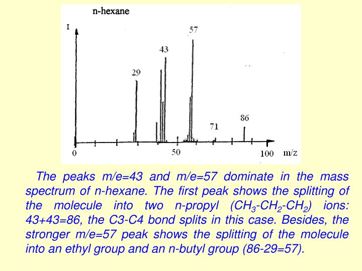 The peaks m/e=43 and m/e=57 dominate in the mass spectrum of n-hexane. The first peak shows the splitting of the molecule into two