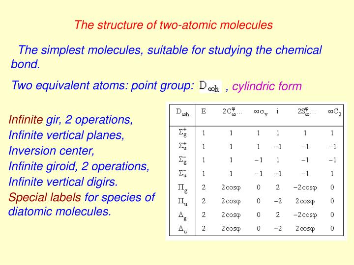 The structure of two-atomic molecules