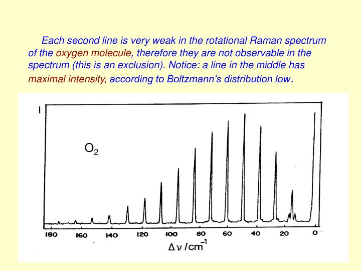Each second line is very weak in the rotational Raman spectrum of the
