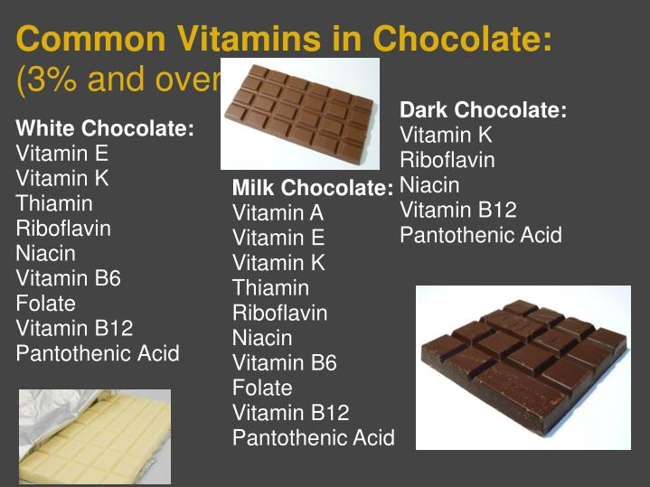 Common Vitamins in Chocolate: