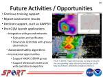 future activities opportunities