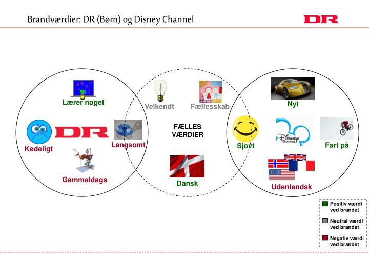 Brandværdier: DR (Børn) og Disney Channel