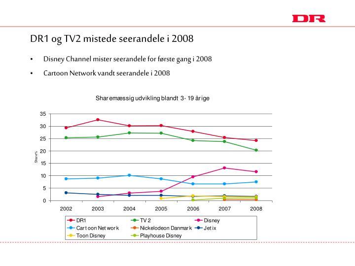 DR1 og TV2 mistede seerandele i 2008