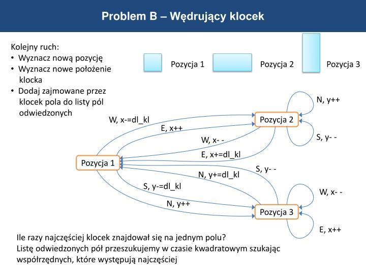 Problem b w druj cy klocek1