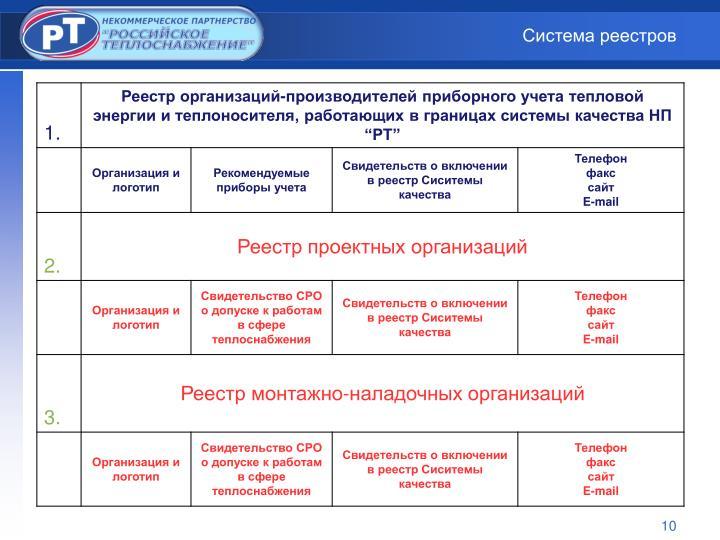 Система реестров