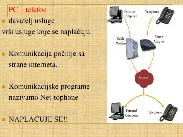 PC – telefon