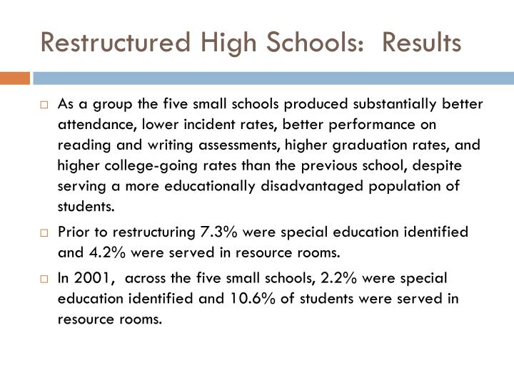 Restructured High Schools:  Results