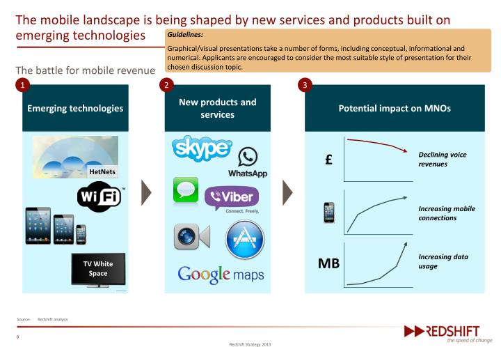 the mobile landscape is being shaped by new services and products built on emerging technologies n.