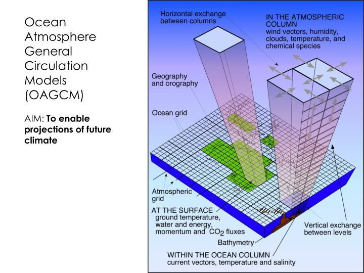 Ocean Atmosphere General Circulation Models (OAGCM)