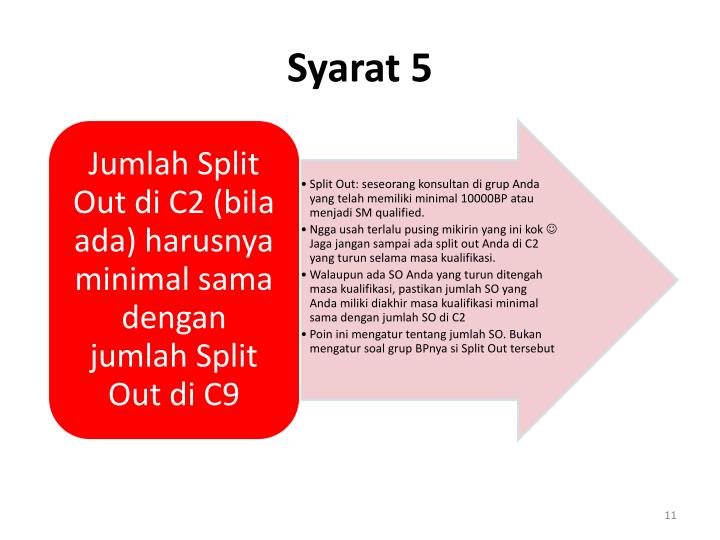 Syarat 5