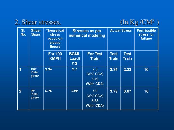 2. Shear stresses.                                   (In Kg /CM