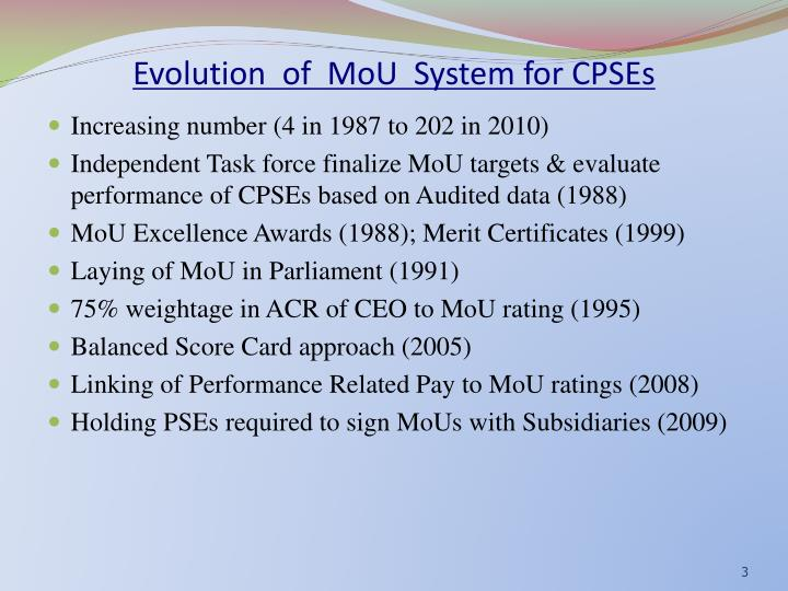 Evolution of mou system for cpses