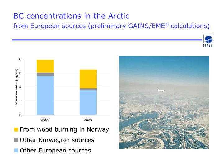Bc concentrations in the arctic from european sources preliminary gains emep calculations