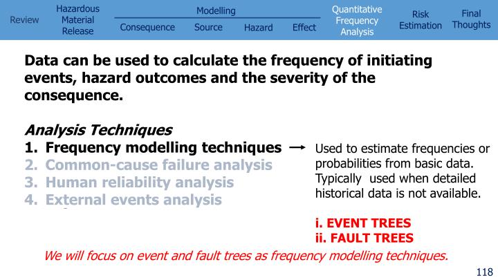 Data can be used to calculate the frequency of initiating events, hazard outcomes and the severity of the consequence.
