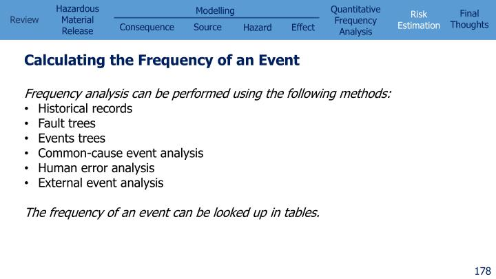 Calculating the Frequency of an Event