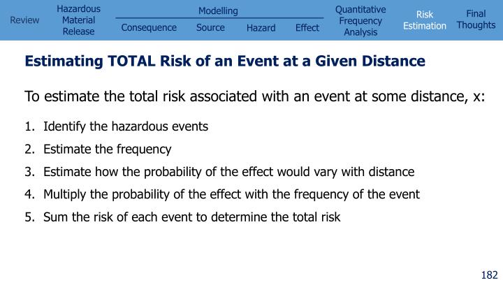 Estimating TOTAL Risk of an Event at a Given Distance