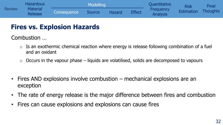 Fires vs. Explosion Hazards