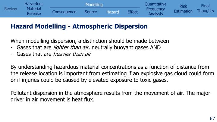 Hazard Modelling - Atmospheric Dispersion