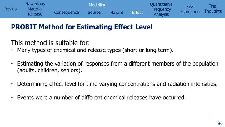 PROBIT Method for Estimating Effect Level