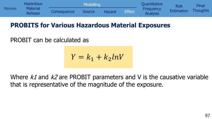 PROBITS for Various Hazardous Material Exposures