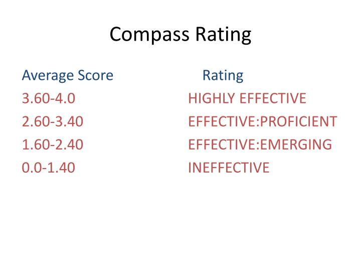 Compass Rating