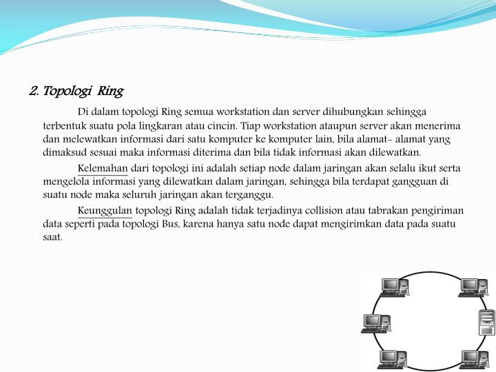 2. Topologi  Ring