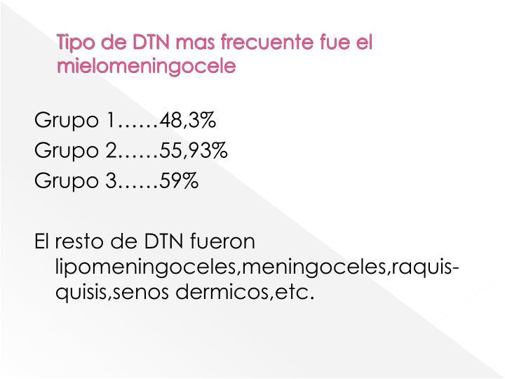 Tipo de DTN mas frecuente fue el mielomeningocele