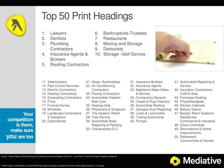 Top 50 Print Headings