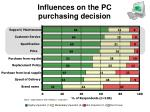 influences on the pc purchasing decision1