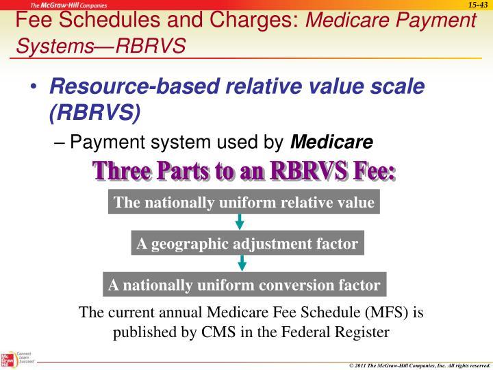 The nationally uniform relative value